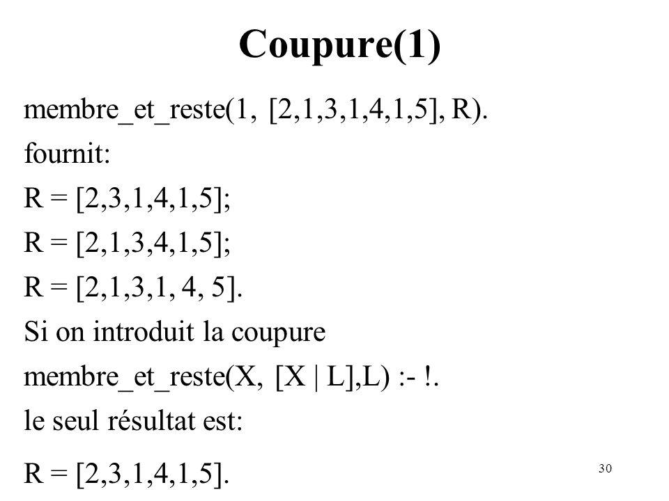 Coupure(1) membre_et_reste(1, [2,1,3,1,4,1,5], R). fournit: